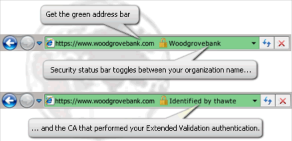 green address bar, security status bar, EV SSL Certificate, thawte, get the green address bar, EV SSL Certificate